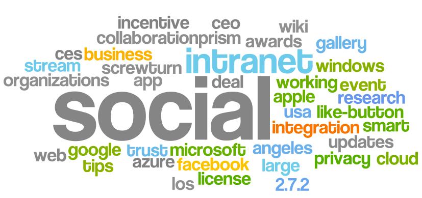socialwordcloud
