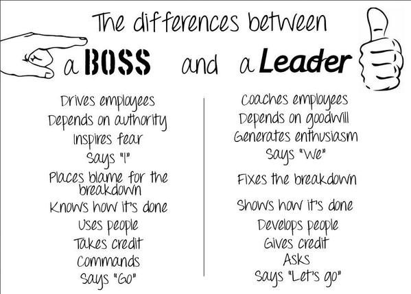 boss-v-leader